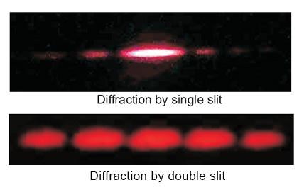 He Ne Laser Kit Fresnel S Diffration Fraunhofer